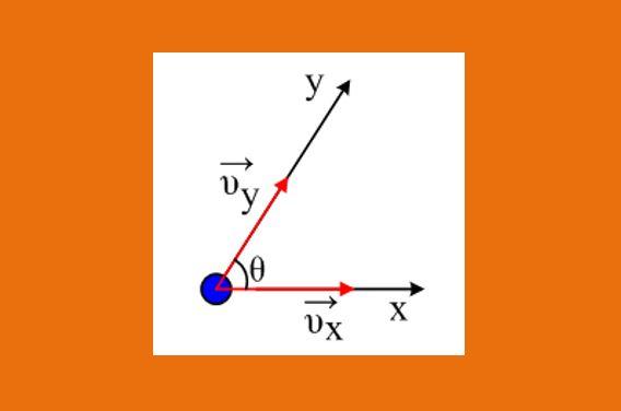 Όταν ισχύει η αρχή της επαλληλίας, παραβιάζεται η αρχή διατήρησης της ενέργειας;