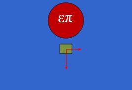 Επαλληλία εξισώσεων κίνησης (ή αλλιώς οριοθετήσεις της