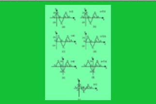 Στιγμιότυπα στάσιμου κύματος και εξισώσεις