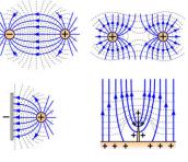 Τα φυσικά μεγέθη Δυναμικό-Τάση μέσα από μια αντιστοιχία