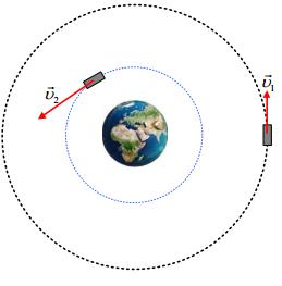 Οι τριβές ρίχνουν τον δορυφόρο