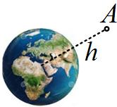 Η Γη, η  Εξωγή και η Περαγή.