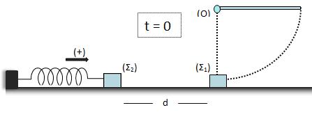 Χρόνος κίνησης ράβδου και περίοδος μοτίβο Τmtv (Π.Δ.,Ε.Ε.Φ.2016)