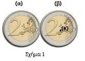 Δύο κέρματα σε επαφή