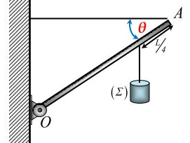 Επαναληπτικό διαγώνισμα Φυσικής Γ΄ Λυκείου