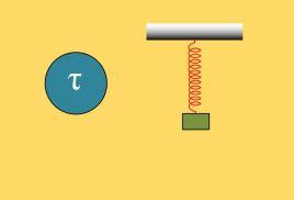 Σύνθεση ταλαντώσεων ή συγκεκαλυμμένη τριγωνομετρία;
