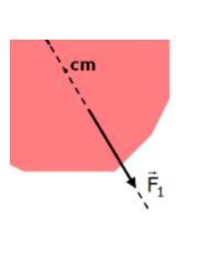 Υπό ποιες προϋποθέσεις δύο δυνάμεις αποτελούν ζεύγος;