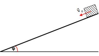 Υπολογισμός του συντ. τριβής ολισθήσεως 2 επιφανειών