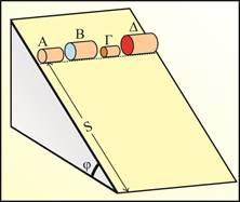 Ένας κύλινδρος και τρια βαρέλια