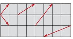 Το μέτρο και η αλγεβρική τιμή φυσικού μεγέθους