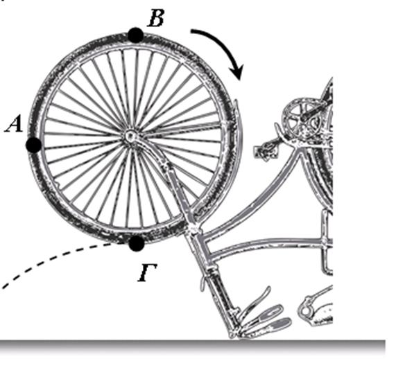 Ένας ποδηλάτης αλλάζει λάστιχο