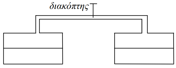 Διαγώνισμα στα κεφάλαια 1ο έως και 5ο
