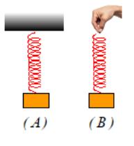 Διαγώνισμα Α' Τετρ στη Φυσική της Α' Λυκείου