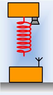 Διαγώνισμα Φυσικής Γ΄ Λυκείου