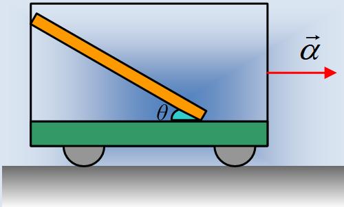 Ράβδος σε αμαξίδιο