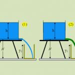Δύο εναλλακτικοί τρόποι άντλησης νερού