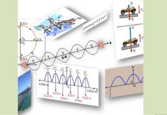 Το 1ο γενικό διαγώνισμα στα κύματα πλήρως αναθεωρημένο και βελτιωμένο