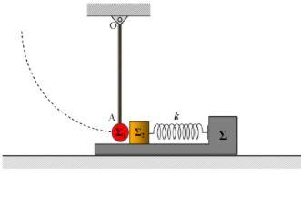 Κριτήρια αξιολόγησης Φυσικής Γ΄ … 3ο
