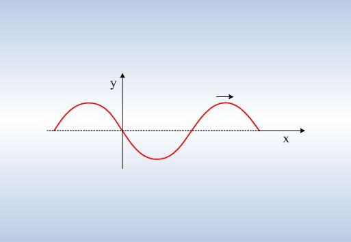 Με καθυστέρηση το δίωρο διαγώνισμα στα κύματα – φαινόμενο Doppler