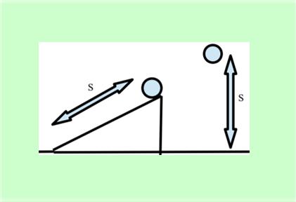 Οι καλύτεροι μπορούν διαγώνισμα φυσικής Α λυκείου