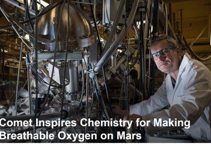 Άμεση παραγωγή οξυγόνου από συγκρούσεις διοξειδίου του άνθρακα με επιφάνειες χρυσού