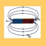 Ο ηλεκτρομαγνητισμός στο σχολικό βιβλίο.