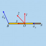 Να αλλάξει η δομή των θεμάτων Φυσικής;