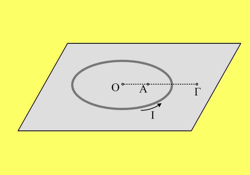 Το μαγνητικό πεδίο κυκλικού αγωγού