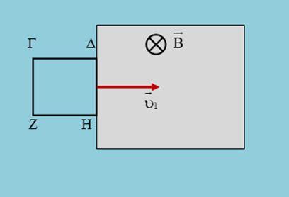 Διέλευση πλαισίου από μαγνητικό πεδίο