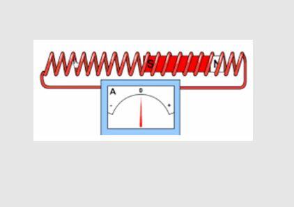 """Η """"Ηλεκτρομαγνητική Επαγωγή"""" σε pptx."""