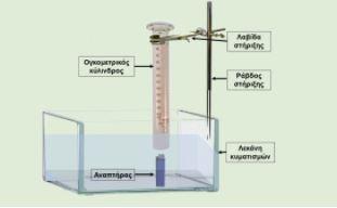Προσδιορισμός Σχετικής Μοριακής Μάζας (Mr) Αερίου