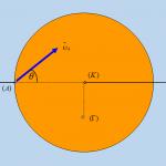 Σύνθετη κίνηση οριζόντιου δίσκου