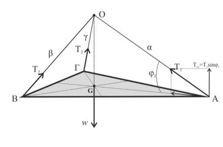 Κρεμασμένη Οριζόντια Τριγωνική Πλάκα