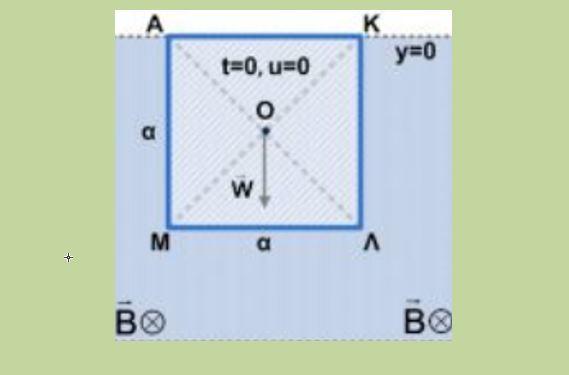 Κίνηση πλαισίου σε μεταβαλλόμενο μαγνητικό πεδίο