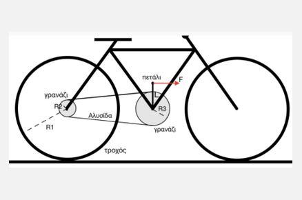 Μηχανισμός Μετάδοσης της Κίνησης Ποδηλάτου