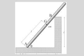 Σκάλες που αντιστέκονται (στο γλίστρημα)