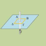 Το ρεύμα στο τετράγωνο πλαίσιο