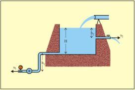 Ο υδροστρόβιλος