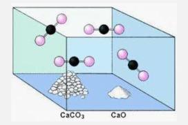 Κινητική της διάσπασης του ανθρακικού ασβεστίου – Για καθηγητές