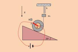 Laplace vs στατική τριβή.