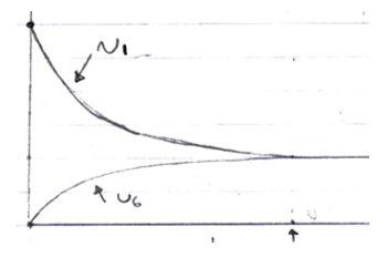 Μια διαφορετική λύση του Δ2 της ΧΗΜΕΙΑΣ (νέο)