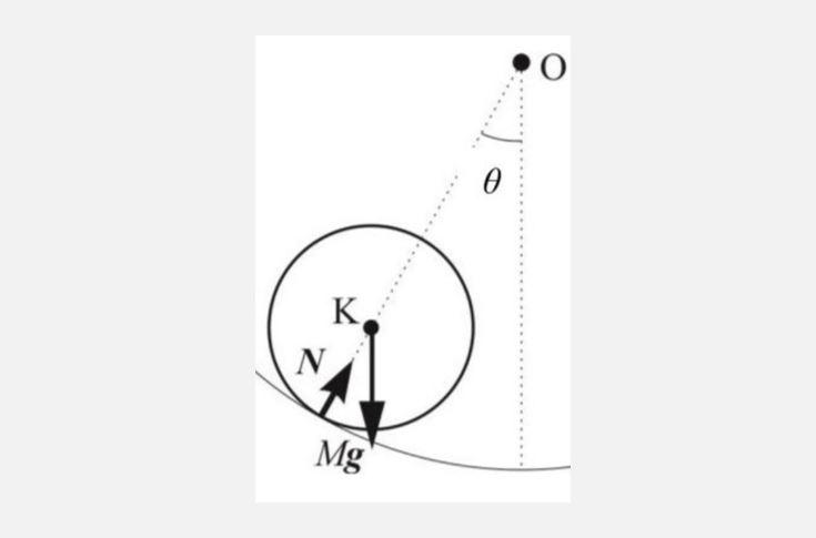 Η φυσική του κ. Τρικαλινού (Ποια η γνώμη σας)