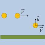 Βρείτε θέση και ταχύτητα μιας μπάλας.