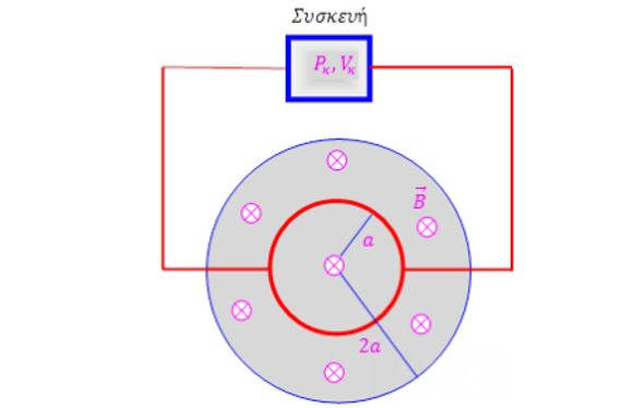 Χρονικά μεταβαλλόμενο μαγνητικό πεδίο