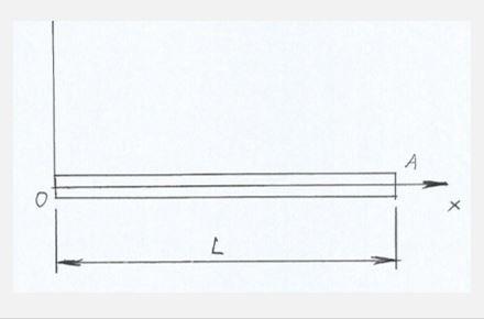 Άσκηση με ροπές αδρανείας (σχετικά απλή).