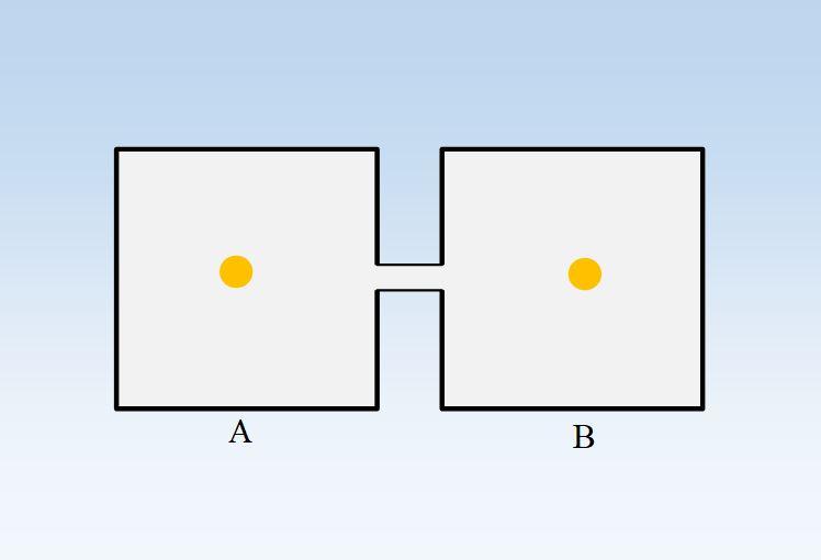Θερμοδυναμική πιθανότητα vs Μαθηματική πιθανότητα
