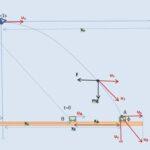 Διαγώνισμα Φυσικής Β (οριζόντια βολή)