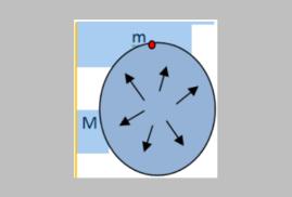 Κοσμολογία. Η Εξίσωση Friedmann για λύκειο.