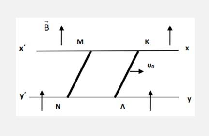 3ο Διαγώνισμα στον ηλεκτρομαγνητισμό.