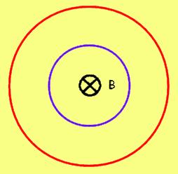 Δύο κυκλικά πλαίσια
